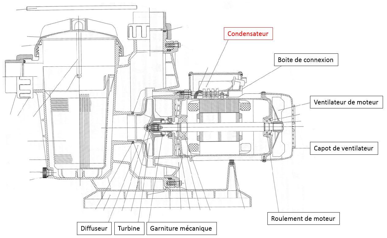 Filtration piscine schéma pompe de filtration - Piscine & Jardin