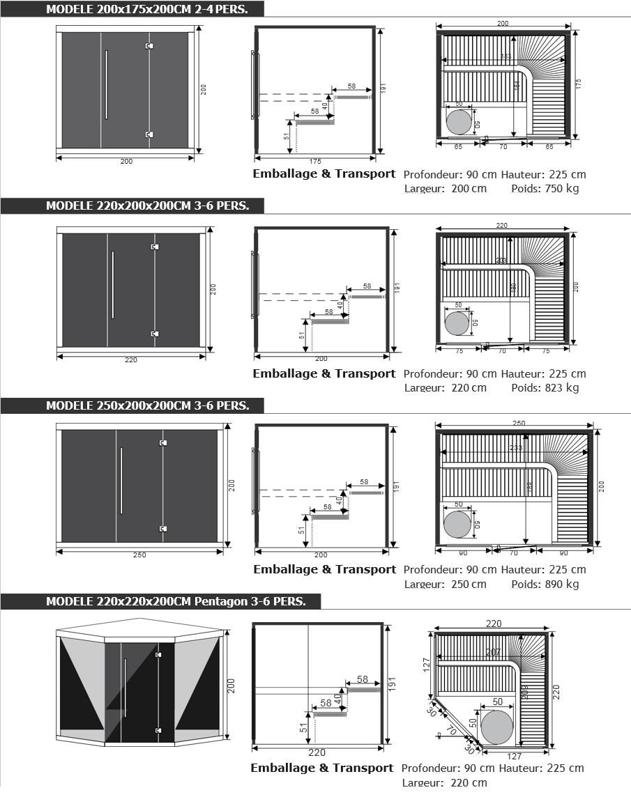 Dimensions sauna chaleur de luxe piscine & Jardin